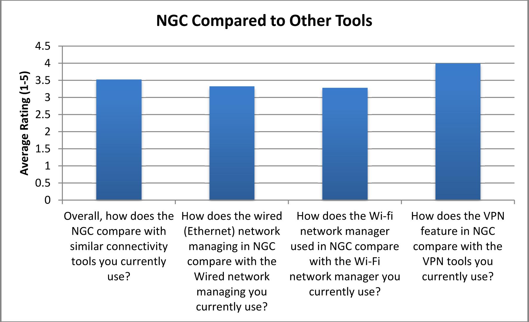NGC_Usability_Test_Report_Appendix A_Jan_2010-4